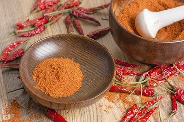 Health Foods 101: Paprika
