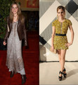 The Style Evolution of Emma Watson